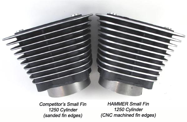 Sportster 1250 Kit Cylinder with Machined Fin Edges