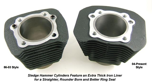 HAMMER PERFORMANCE - High Performance for your Harley Twin Cam, Evo